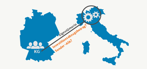 Ausland: Investitionsabzugsbetrag und Sonderabschreibung