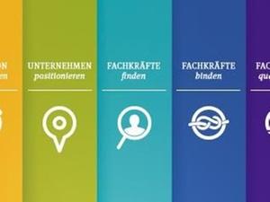Studienreihe Fachkräfteengpässe für Personalplaner