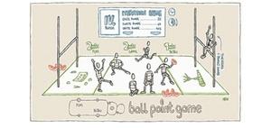 Ball Point Game: Agilität spielerisch und praxisnah erleben