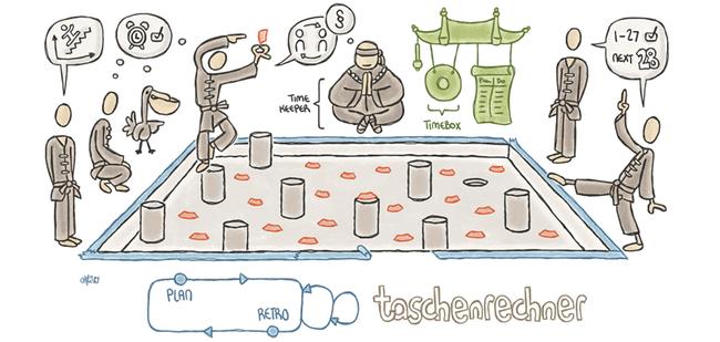 Der Taschenrechner: Agile Prozesse verstehen