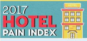 """Hotel Pain Index 2017"": Tagen-News: Was Hotelgäste ärgert"