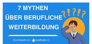 7 Mythen über berufliche Weiterbildung