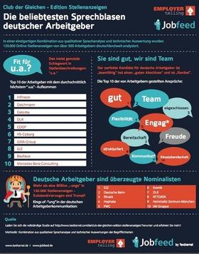 Bild Jobfeed Infografik