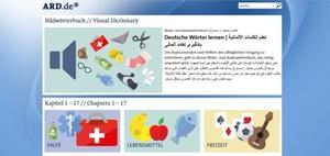 Integration von Flüchtlingen: Sprache bleibt Knackpunkt