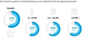 Bitkom: Weiter Nachholbedarf bei digitalen Kompetenzen