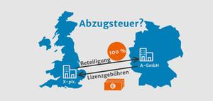 Brexit: Deutsche Tochtergesellschaft zahlt Lizenzgebühren