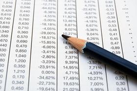 Bleistift liegt auf Bilanzpapier