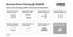 Business Driven Planning