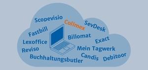 Online-Buchhaltung Mandant und Steuerberater: Collmex