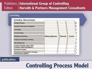 Controlling Process Model: IGC-Standard auf Englisch erschienen
