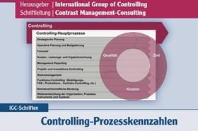 Controlling-Prozesskennzahlen