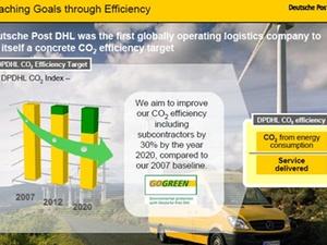Campus for Controlling 2012: Carbon Accounting bei der Deutschen