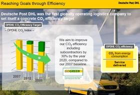 """Das Ziel """"CO2-Effizienz"""" der DPDHL"""