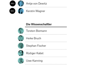 Infografik 40 Köpfe 2019