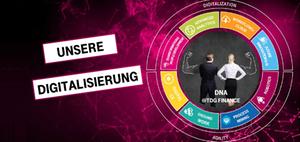 Digitale Transformation im Finanzbereich der Telekom