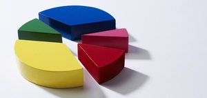 BMF: Aufteilungungsmaßstäbe für die Vorsorgeaufwendungen