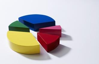 BMF Kommentierung: Aufteilungsmaßstäbe für Globalbeiträge werden jährlich angepasst
