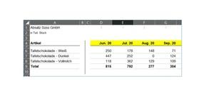 Excel: Dynamische Tabellenbeschriftungen mit Formel DATUM