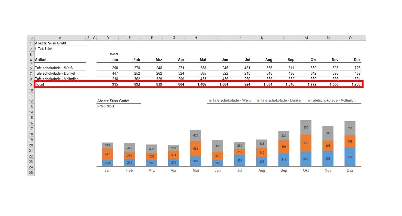 Excel Tipp Diagramme mit gestapelten Säulen erstellen ...