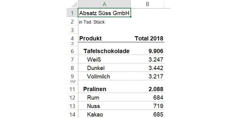Mit Excel Formel SUMME über mehrere Tabellen addieren