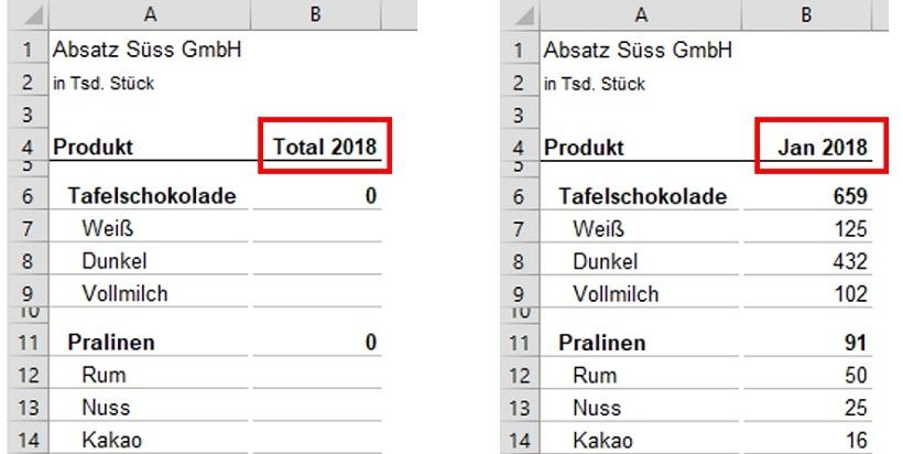 Mit Excel Formel SUMME über mehrere Tabellen addieren | Controlling ...