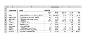 Werte in Excel mit der Formel Runden bearbeiten