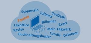 Online-Buchhaltung Mandant und Steuerberater: Fastbill