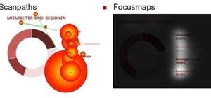 Eye Tracking für Reporting Design und Visualisierung