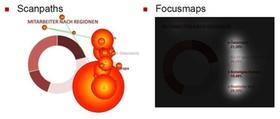 Abb. 1: Funktionsweise von Eye-Tracking