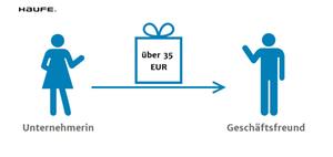 Geschenke über 35 EUR: Grenze beachten