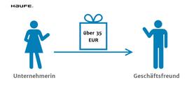 Geschenkübergabe über 35 EUR
