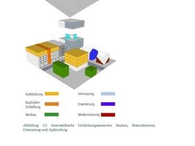 Grafik Aufstockung 2019 Pestel TU Darmstadt