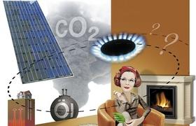 Grafik CO2 Öl Heizen Solaranlage