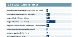 Personalmagazin-Umfrage: Die beliebtesten HR-Blogs