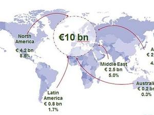 Brasilien und China kurbeln europäische Immobilienmärkte an