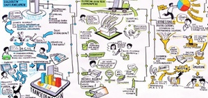 Reporting 4.0: Handlungsbedarf durch Digitalisierung