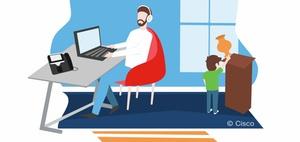 Büro, hybrid oder Homeoffice: Welcher Arbeitstyp bin ich?