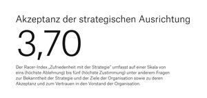 HR-Kennzahl: Vertrauen in die Strategie