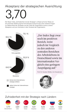 HR-Benchmarks_Strategie_2018