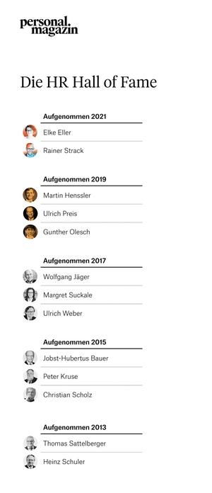 """40 Köpfe: Die Mitglieder der """"HR Hall of Fame"""""""