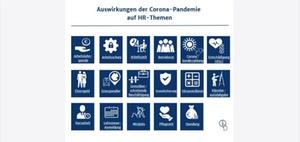 Infografik zeigt aktuelle Gesetzgebung zu HR-Themen