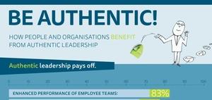 Authentische Führung: Von Management und Leadership