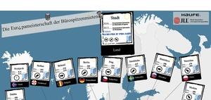 Büromarkt: Die Europameisterschaft der Spitzenmieten