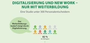Infografik: Weiterbildungstrends in Deutschland 2018
