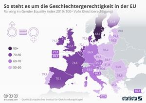 EU-Gleichstellungsindex 2019