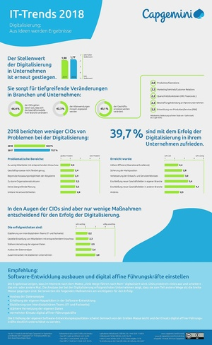 Infografik Studie IT-Trends 2018