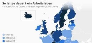 Lebensarbeitszeit im europäischen Vergleich