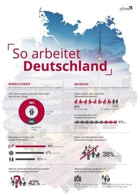 Infografik: So arbeitet Deutschland