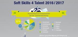 Talent Management: Die wichtigsten Soft Skills