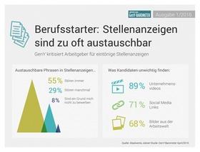 Infografik: Was die Generation Y über Stellenanzeigen denkt